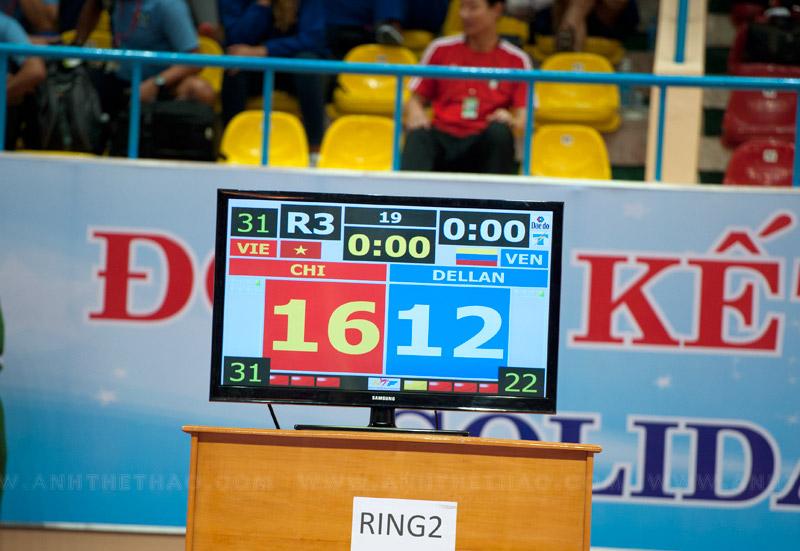 Điểm số trận đấu