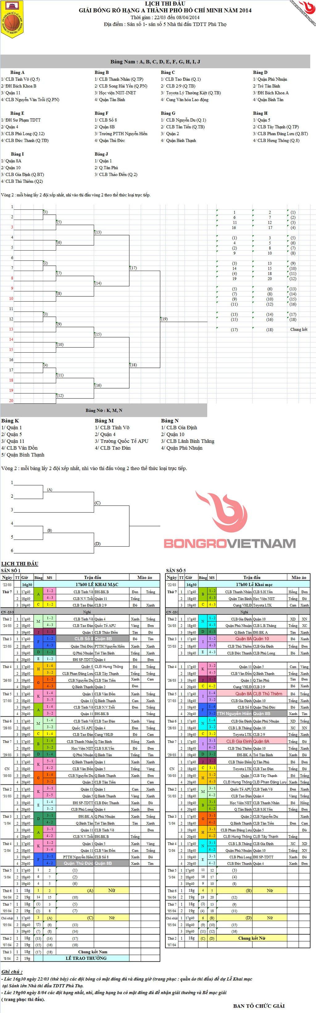 lịch thi đấu bóng rỏ hạng A TP. HCM 2014