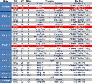 Lịch thi đấu Futsal châu Á 2014