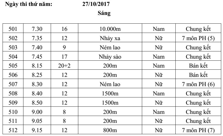 Lịch thi đấu Giải Vô Địch Điền Kinh Quốc Gia năm 2017